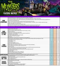 STERN THE MUNSTERS PRO Pinball Machine Game for sale