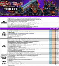 STERN BLACK KNIGHT : SWORD OF RAGE PREMIUM Pinball Machine Game for sale